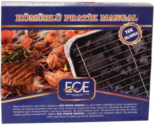 ECE Pratik Mangal